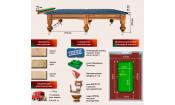 Бильярдный стол Фаворит